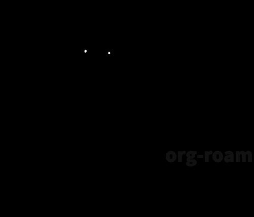 org-roam を使ってみた タイトル